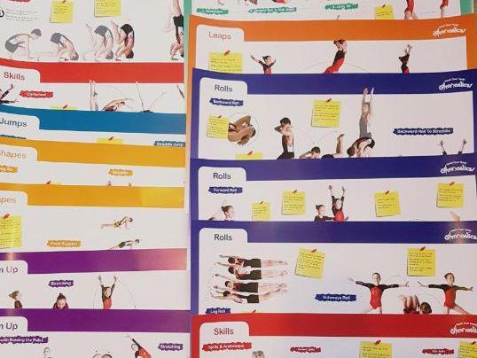 Gymnastics Posters - Floor Skills