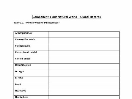 GCSE Geography OCR B 9-1- Key Word Glossary - Topic 1 - Global Hazards