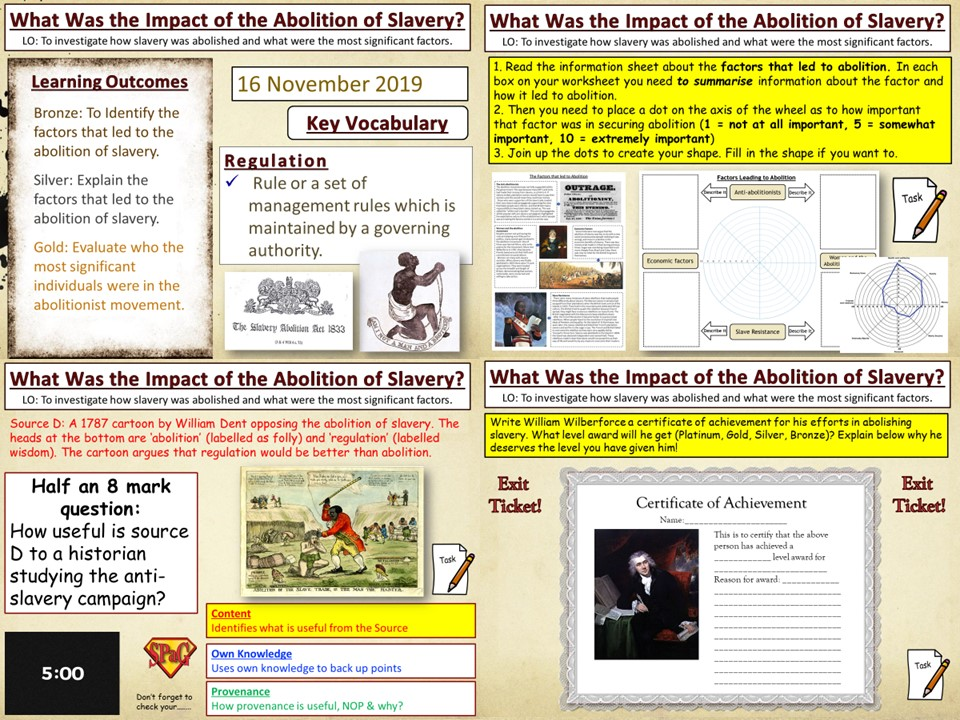 Reform & Reformers: What Was the Impact of the Anti-Slavery Movement?