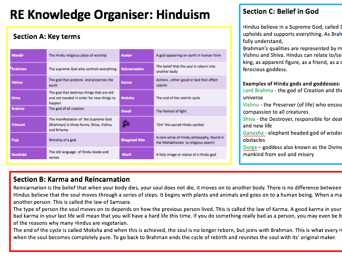 Knowledge Organiser: Hinduism KS3