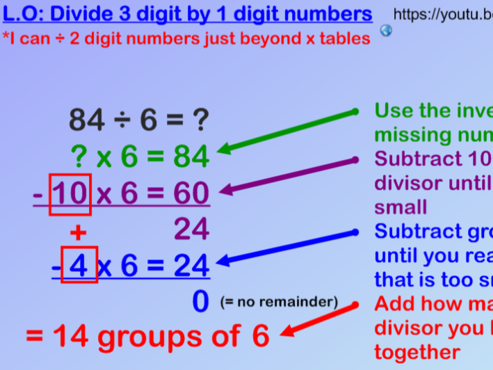 Division from Inverse to chunking - 2 or 3 days worth of lessons Year 4 or 5