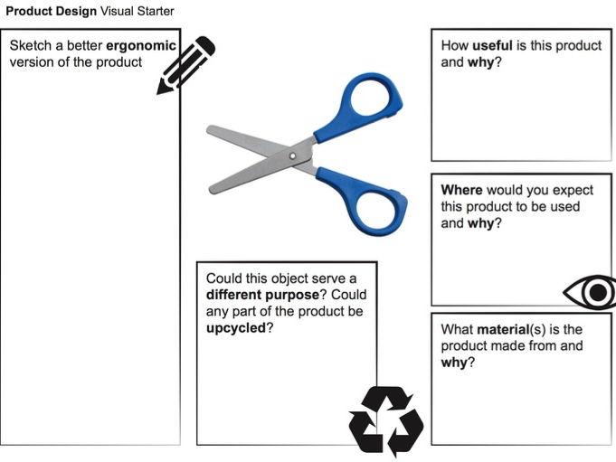 Design Technology - Product Design Visual Starter