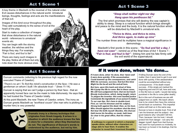 KS4 Macbeth Act One Slide Pack: 25 slides
