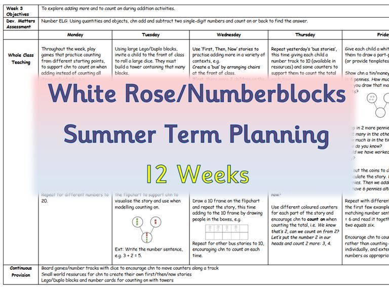 Summer Term Maths Planning - EYFS