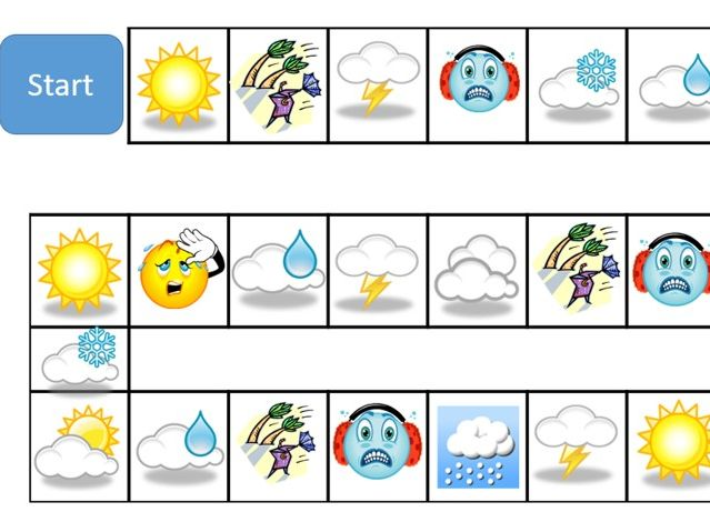 Das Wetter (The Weather) German Speaking and Listening - board game and presentation