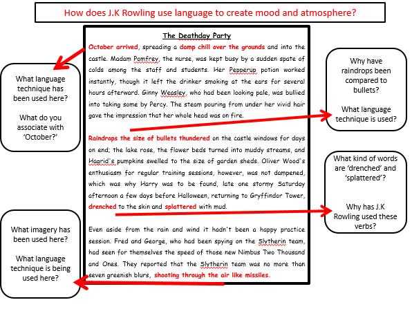Exploring Language: Paper 1, Q2: Harry Potter