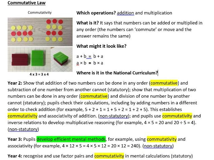 Crib sheet: Associative, Commutative and Distributive laws at primary level