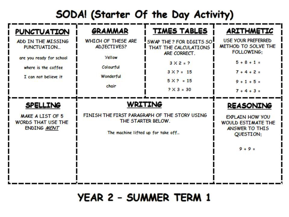 SODA starter of the day year 2 summer 1