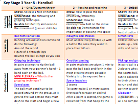 Handball scheme of work and complete resources pack with AFL