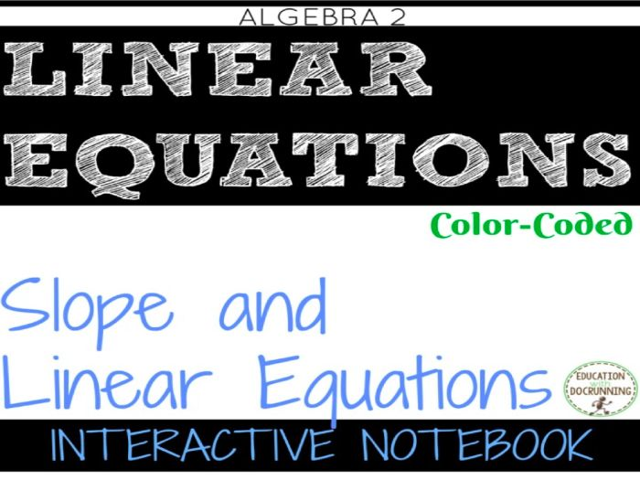 Slope (Rate of Change) Color Coded Interactive Notebook