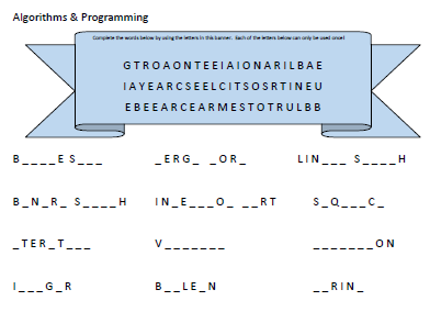 Computer Science Algorithms & Programming Starter Task - Literacy  - Spelling Keywords