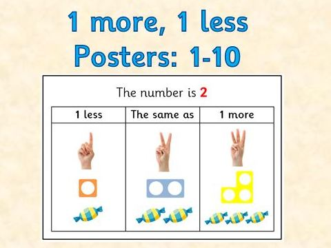 1 more, 1 less - Number posters to 10 - One more, one less
