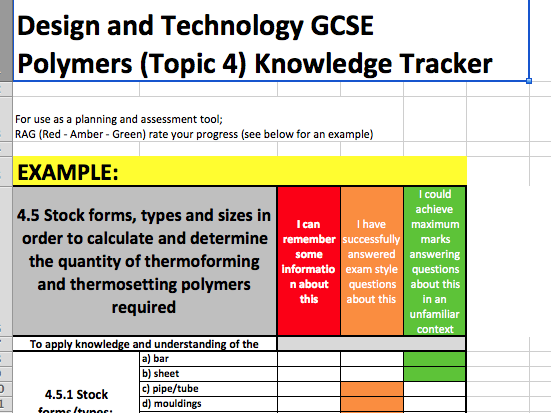 Edexcel GCSE DT 9-1 Tracker: Polymers Specialist Knowledge