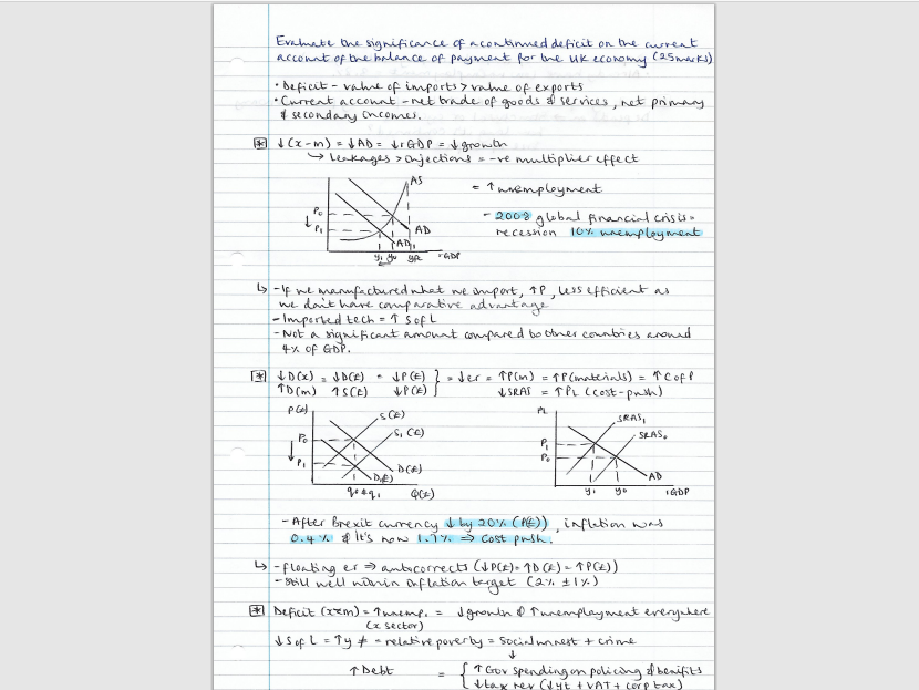 A-level Macro Economics- Complete revision set