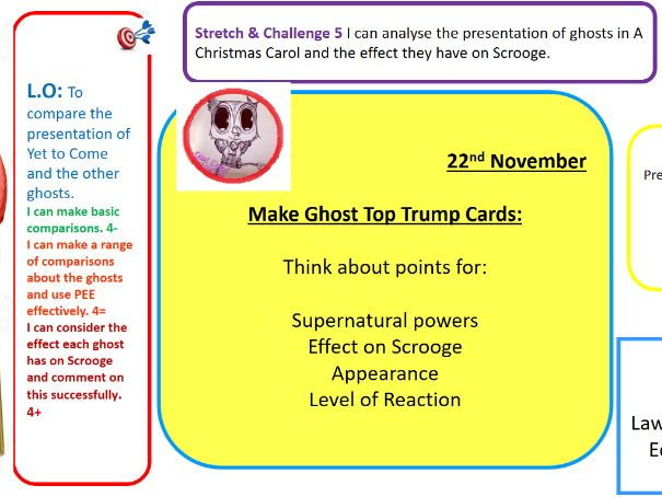 Charles Dickens A Christmas Carol - comparing the ghosts- Top Trumps lesson