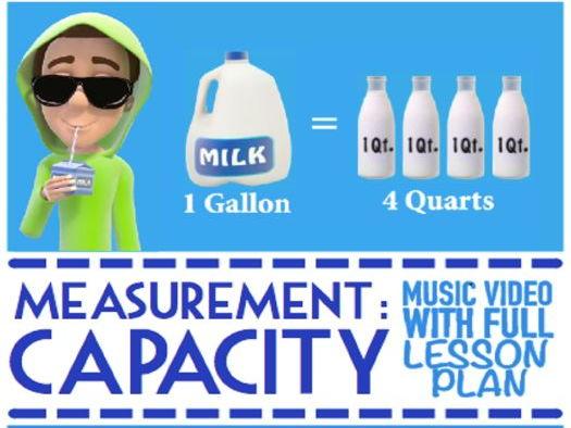 KS1 - KS2 Capacity: Game & Activities