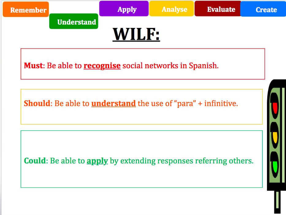 Viva - AQA GCSE - Mis aplicaciones favoritas