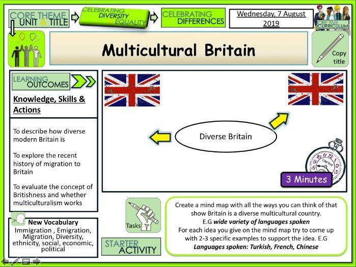 Multicultural Britain PSHE