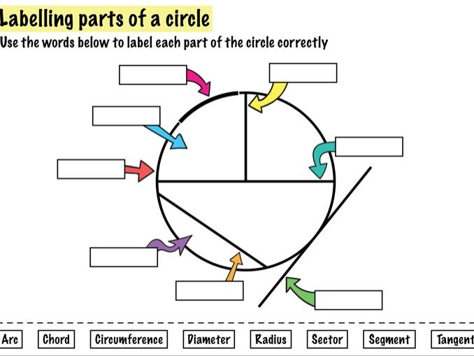 Labelling a circle - starter activity
