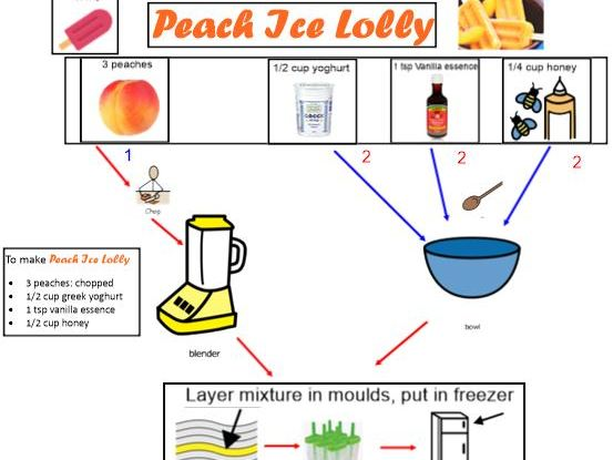 Peach Ice Lolly - Life Skills - Visual Recipe and supplementary resources.
