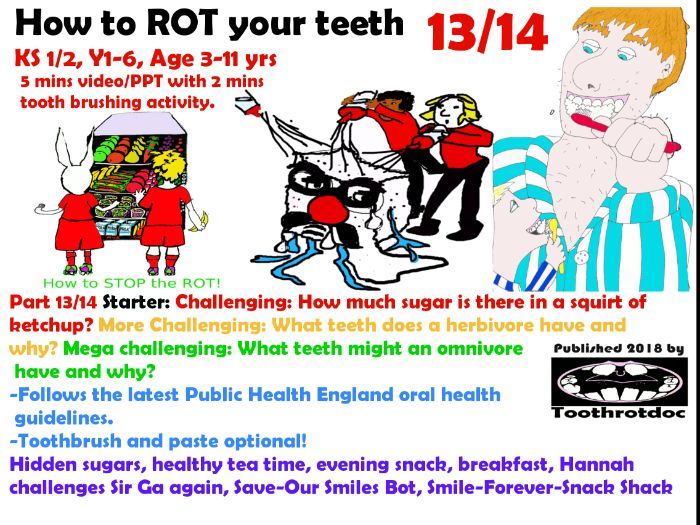 How to rot your teeth! 13/14 Hidden sugars, healthy tea time, evening snack, breakfast.