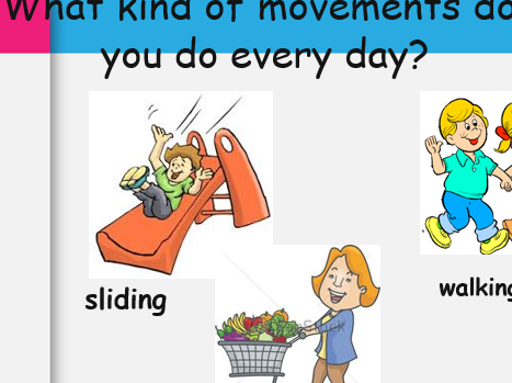 Movement all around us Year 3 Science