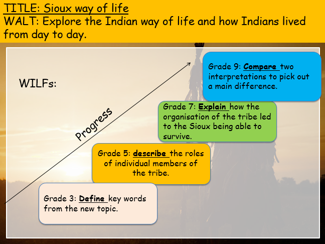 American West (Edexcel history 9-1) Sioux Way of Life introductory lesson