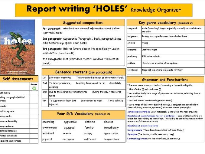 Non-chronological report Knowledge organiser based on HOLES