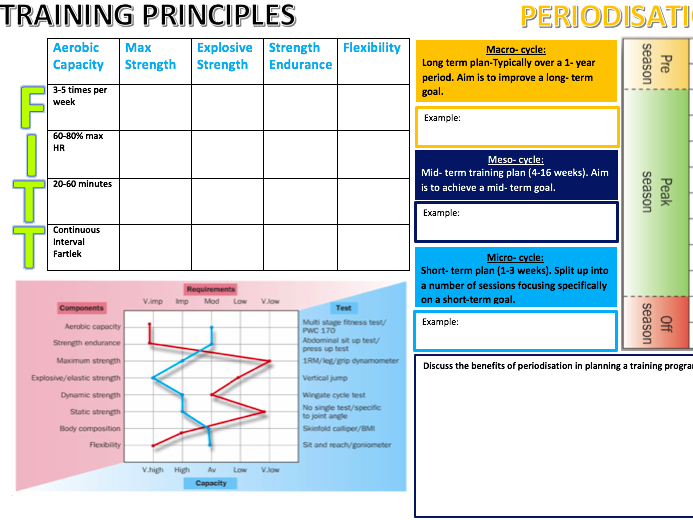 OCR A level PE Principles of Training A3 Worksheet
