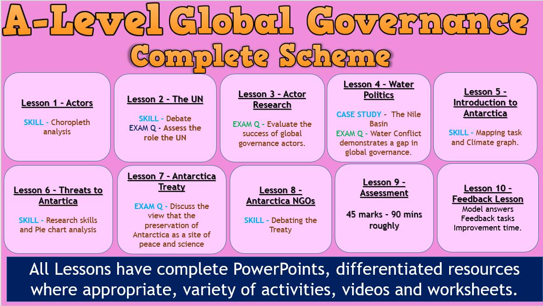AQA Global Governance and Global Commons SOW