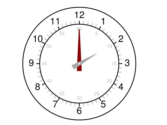 What Is The Time (Year 3)