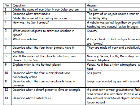AQA GCSE P8 Space Physics Revision Questions