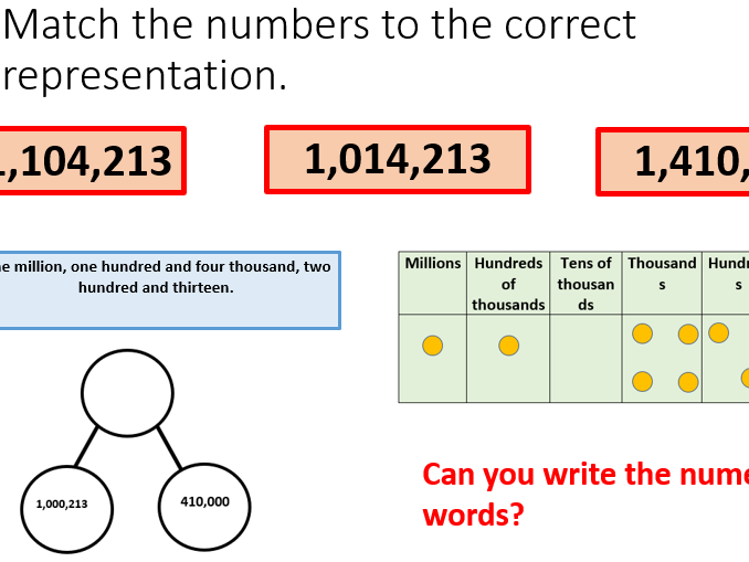 Year 6 Place Value: Count, read, write and compare numbers up to 10,000,000