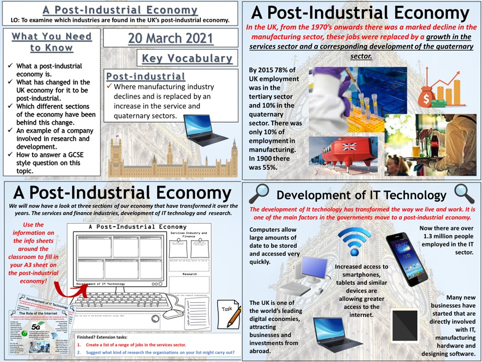 A Post-Industrial Economy