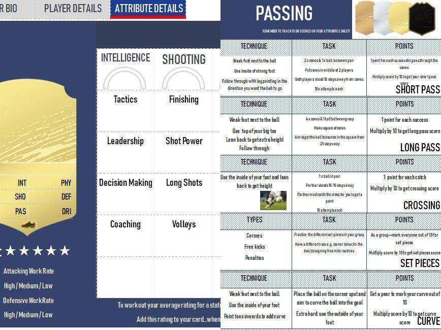 KS3/KS4 FIFA Ultimate Team Football Resource