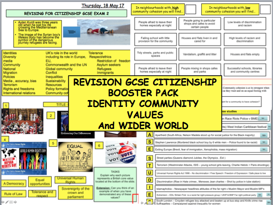 Citizenship teaching resources Democracy and government – Citizenship in the Community Worksheet