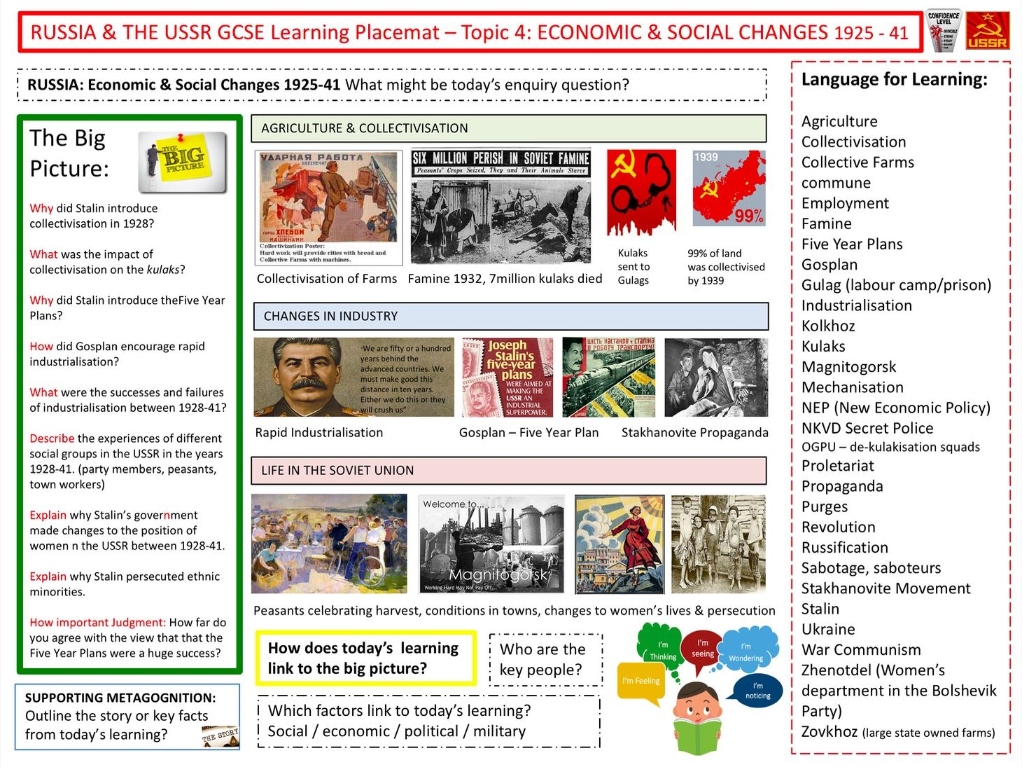 9-1 Edexcel History Learning/Topic Placemats for Russia and the USSR 1917-41