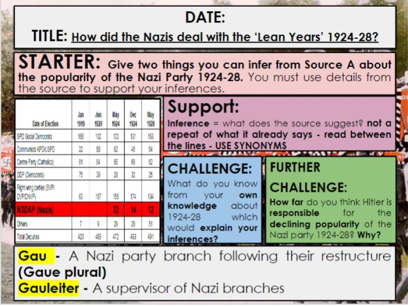 Edexcel 9-1 History GCSE: Paper 3 Germany: KT2 Lesson 5: Nazi Support Lean Years: 3b Guidance