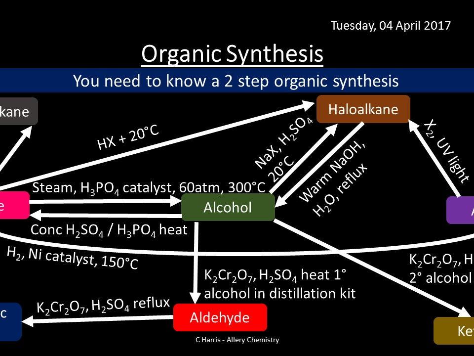 NEW OCR A Module 4 - Core Organic Chemistry