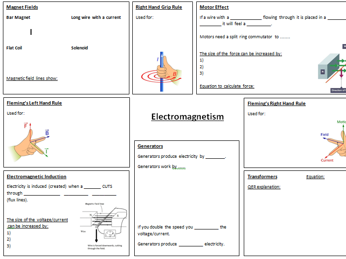 Electromagnetism revision sheet template