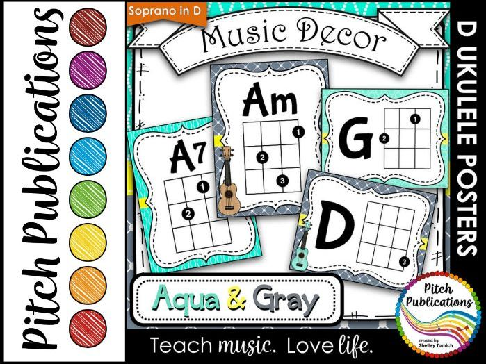 Music Decor - AQUA AND GRAY - Ukulele Chord Chart Posters D TUNING