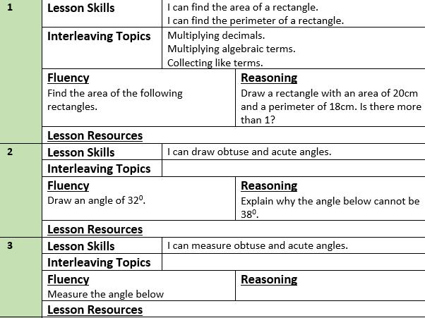 Mastery Maths Year 8 Half Term 3 Scheme of Work