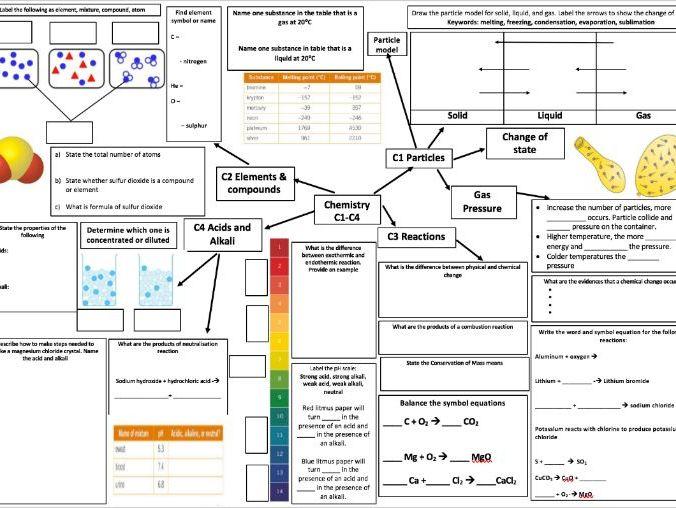 Year 7 Chemistry C1-4 Broadsheet