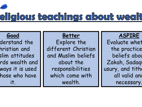 AQA A GCSE Theme F Human Rights and Social Justice: Lesson 3 Religious teachings about wealth