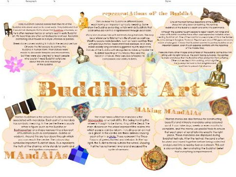 Buddhism: Buddhist Art Learning Mat / Information Sheet