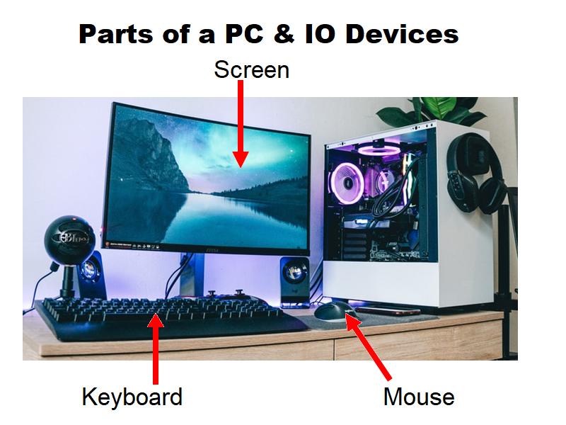 KS1 - Common Computer Components & IO Devices