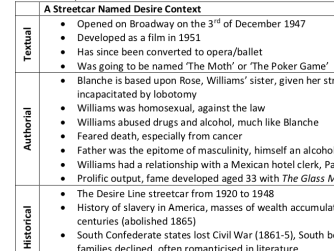 A Streetcar Named Desire Context Grid