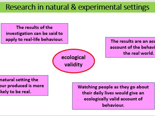 GCSE Psychology: Research Methods - Natural & Experimental