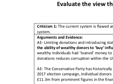 """EDEXCEL A level Politics """"Evaluate the view that parties should be funded by the state"""" essay plan"""