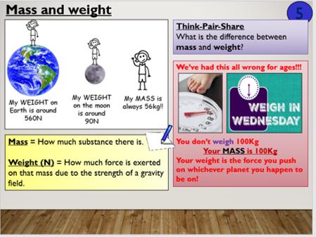 KS4 P10.2 Weight and Gravity